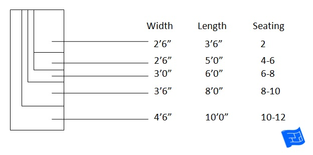 you can use the rectangular dining table dimensions for the width and