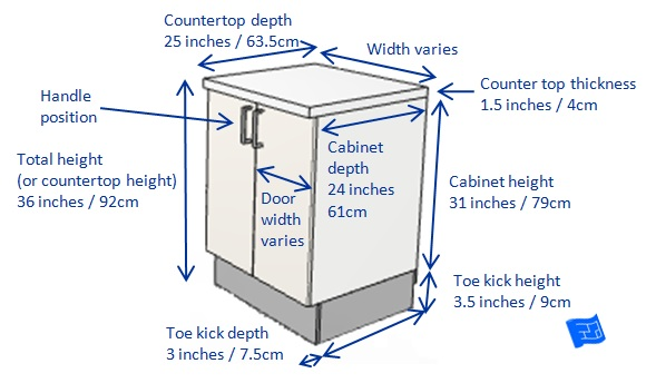 base kitchen cabinet dimensions