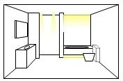 Go To Bathroom Lighting Ideas