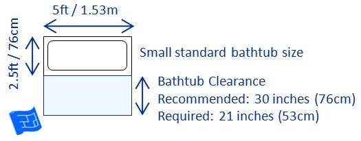 Bathroom dimensions for Bathtub size in feet