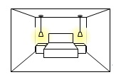 bedroom lighting ideas thumbnail