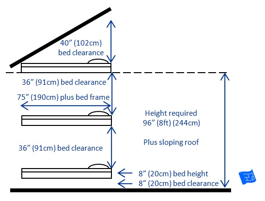 Triple Bunk Bed For  Ft Ceiling