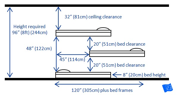 built in bunk beds 3 bunks overlap basic design