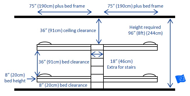 built in bunk bed dimensions