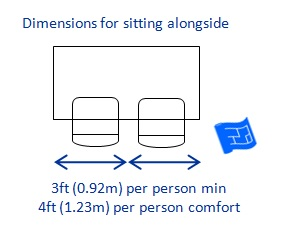 desk dimensions 2 people sitting alongside
