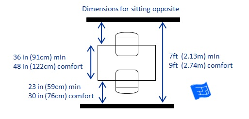 desk dimensions 2 people sitting opposite