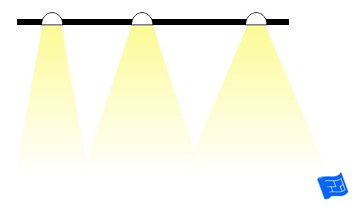 different beam widths