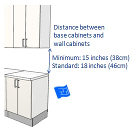 Distance between base and wall kitchen cabinets