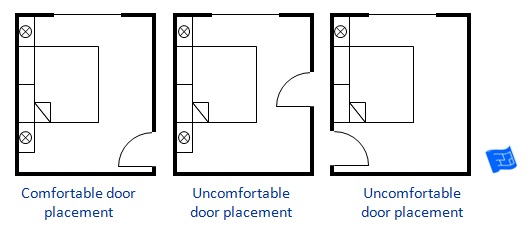Bedroom Design Door Placement