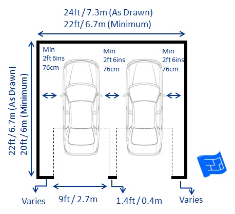 Garage dimensions for 2 car garage size