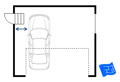Steps obstructing the parking area in your garage