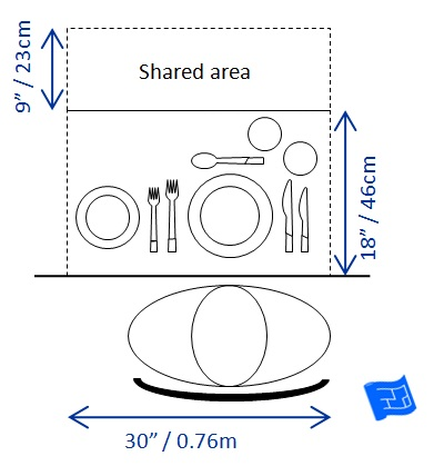 Ideal place setting dimensions