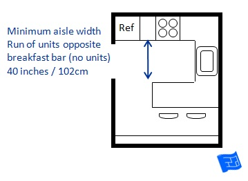 kitchen aisle width units opposite breakfast bar