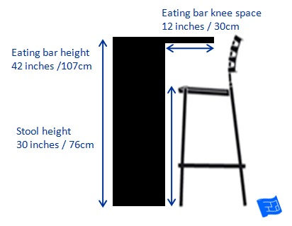 Nice Kitchen Dimensions Eating Bar Stool Height ...