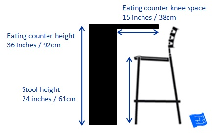 kitchen dimensions eating counter side view