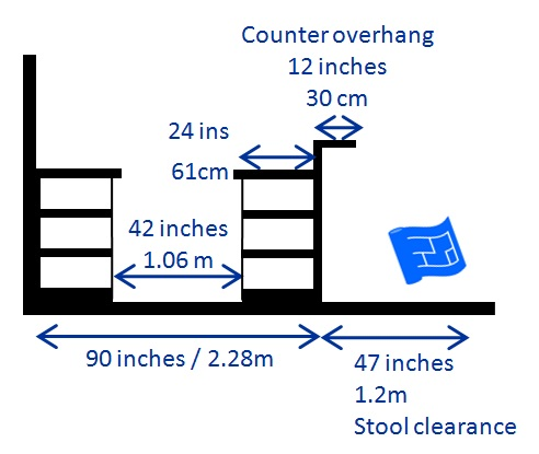kitchen island designs 3ft section overhang bar height