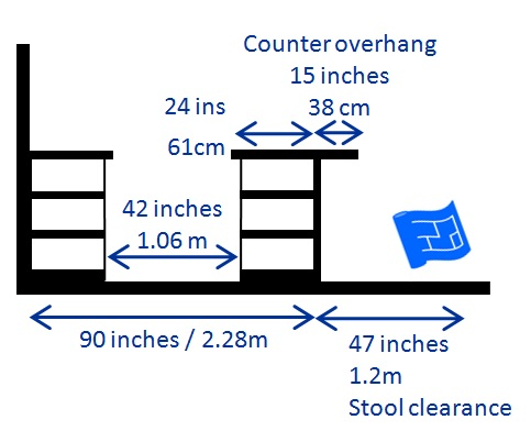 kitchen island designs 3ft section overhang counter height