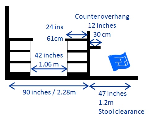 kitchen island designs 3ft section overhang table height divider