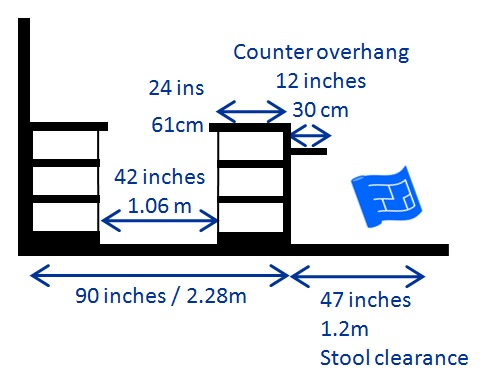 kitchen island designs 3ft section overhang table height