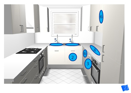 Kitchen triangle clearing away polygon 3D