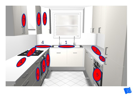 Kitchen triangle cooking food polygon 3D