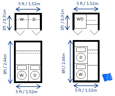 Laundry Closet US 2 Unit Laundry Room Dimensions And Floor Plan ...