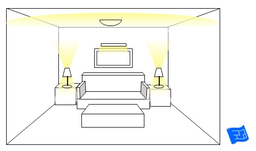 living room lighting ideas top picture