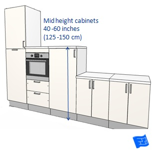 Kitchen cabinet dimensions for Mid range kitchen cabinets