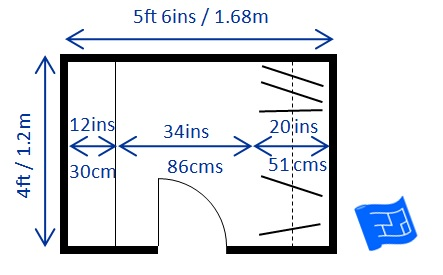 Walk In Closet Designs One Rod Shelf Minimum Dimensions