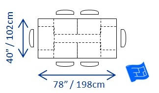 Dining Table Table Minimum Dimensions