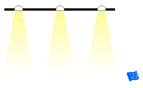 narrow beam widths