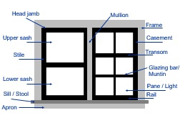 parts of a window thumbnail