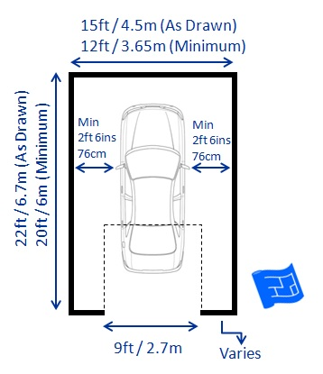 Garage dimensions for Standard garage size in feet