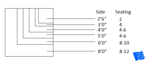 Dining table size for 12 seat dining table dimensions