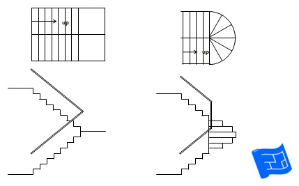 staircase design picture