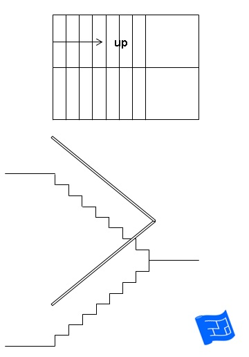 scissor switch staircase