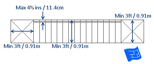 Staircase Dimensions Width ...