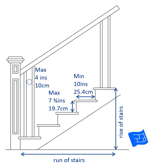 Staircase dimensions for 6 metre lengths of decking