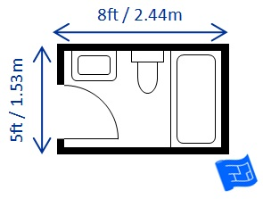 Interior Minimum Bathroom Size bathroom dimensions
