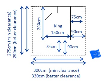 UK king bed size and clearance
