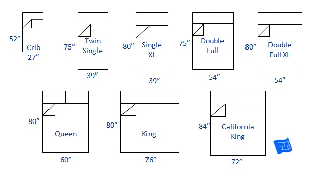 North American Bed Sizes Chart