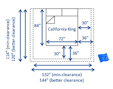 US california king bed dimensions and clearances