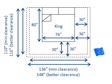 US king bed dimensions and clearances
