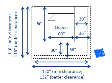 Bed sizes and space around the bed Size of a queen size mattress