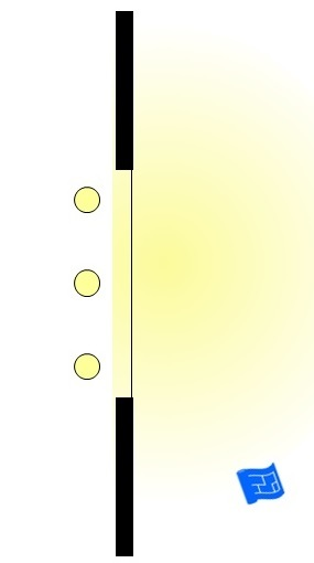 wall lighting - wall panel