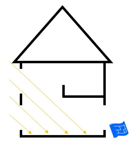 Diagram showing light entering a room from a window high in the walls.
