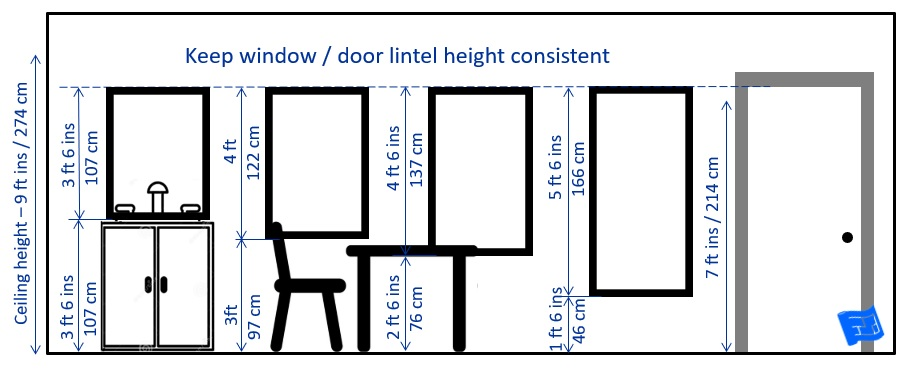 window placement 9ft ceiling window height